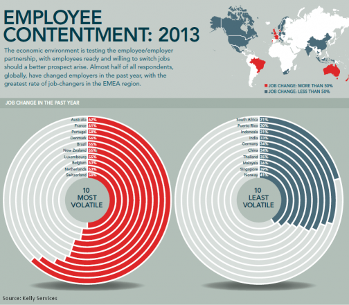 Employee Contentment Survey_0-min