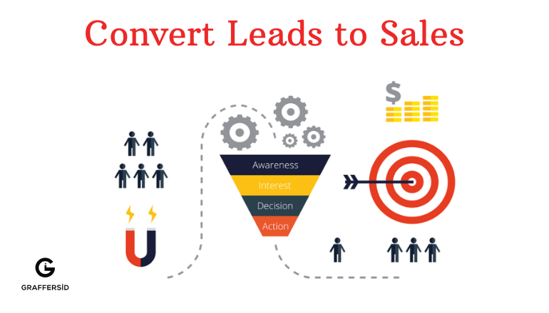 Lead to Sales