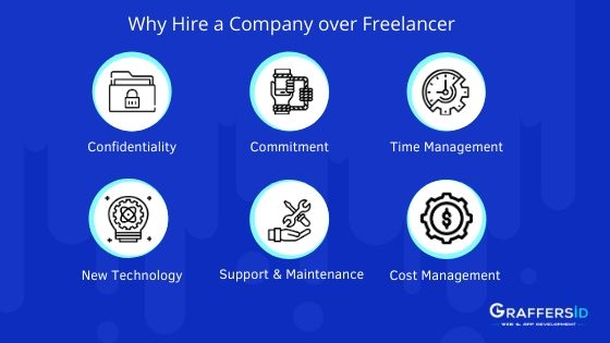 Why Hire a Company over Freelancer