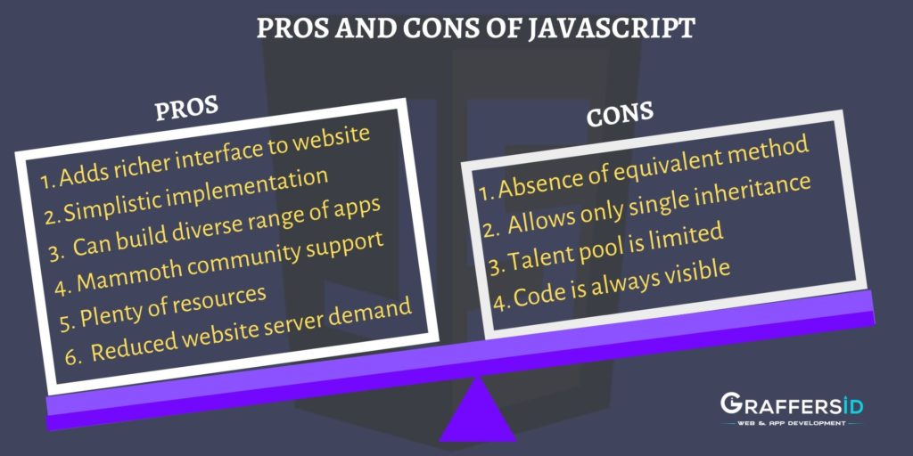 Pros and Cons of Javascript