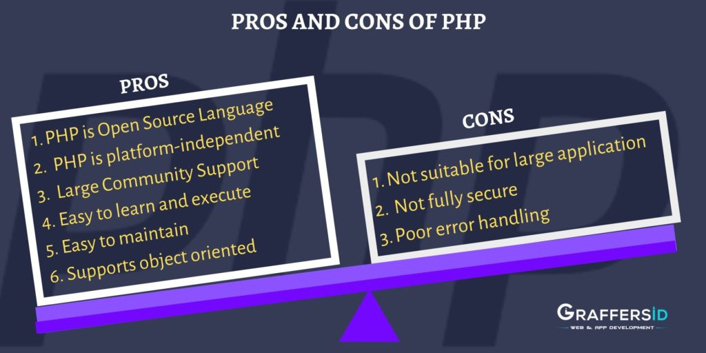 Pros and Cons of PHP