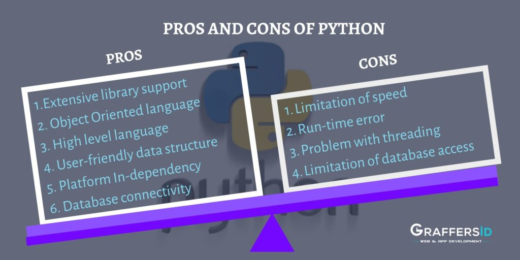 Pros and Cons of Python