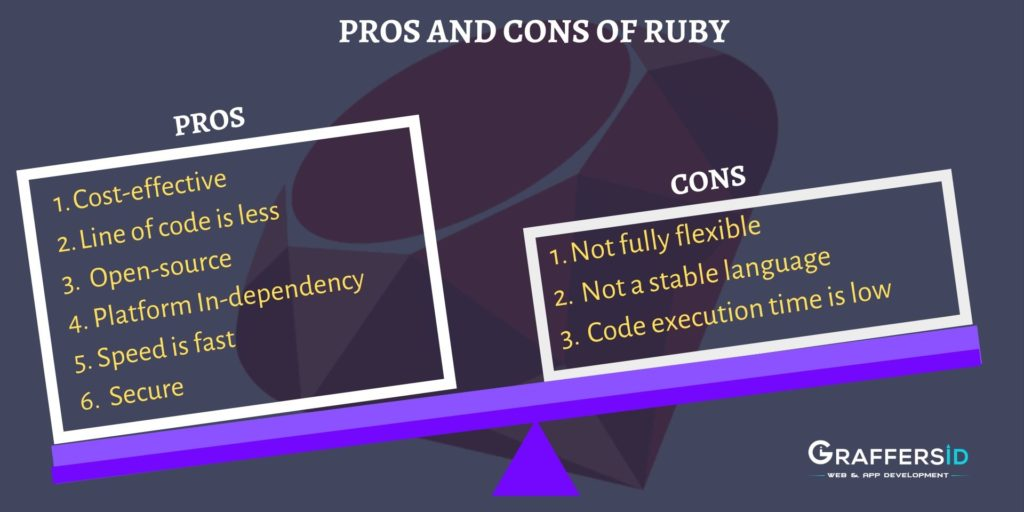 Pros and Cons of Ruby