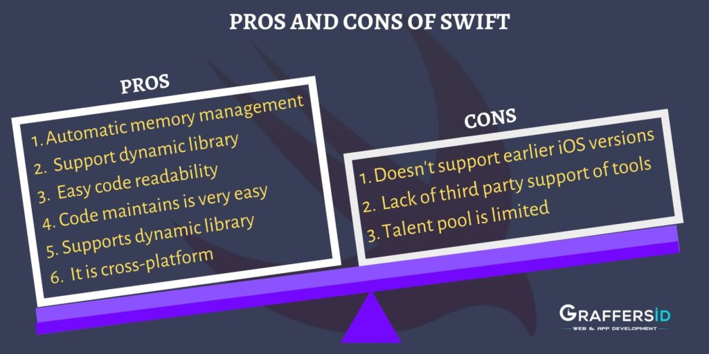 Pros and Cons of Swift
