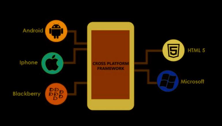 Cross Platform Framework