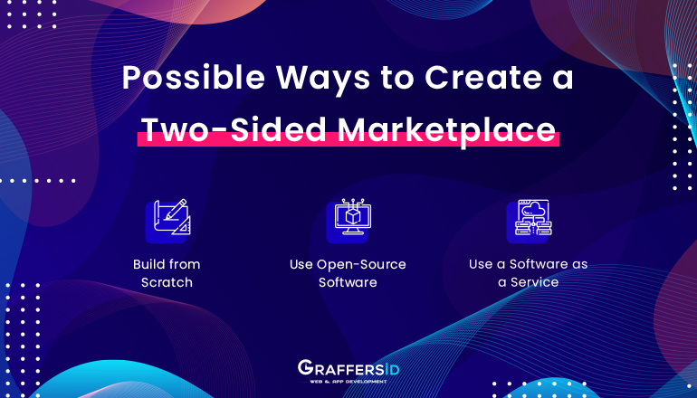 Possible ways to create two-sided marketplace