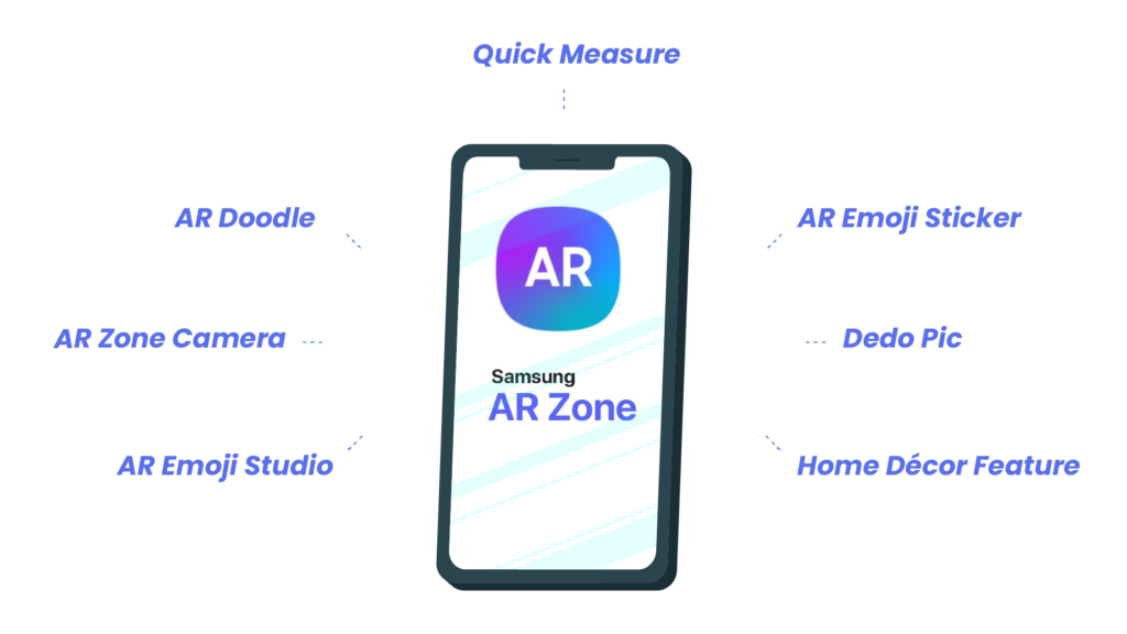 Features and Functions of AR Zone App