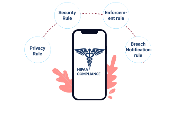 FOUR CRUCIAL RULES TO DEVELOP A HIPAA COMPLIANT MHEALTH APP