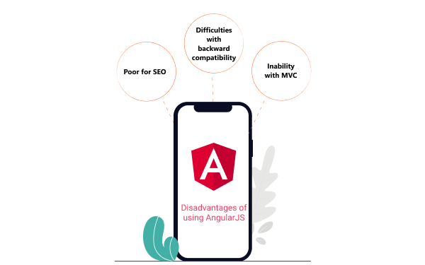 Disadvantages of using Angular js