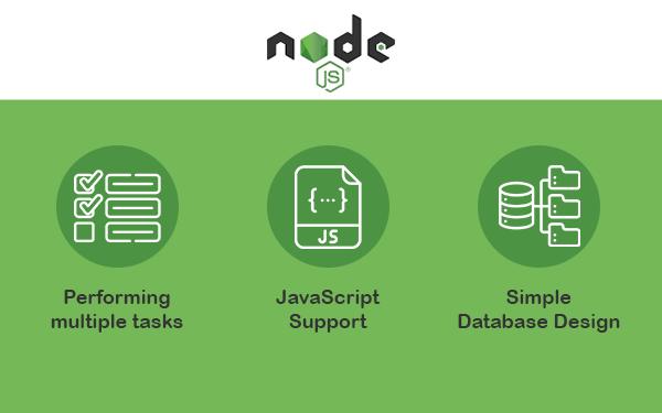 Benefits of Node js.