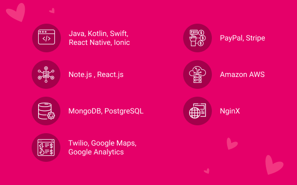 Choosing the right Tech Stack for your Dating App