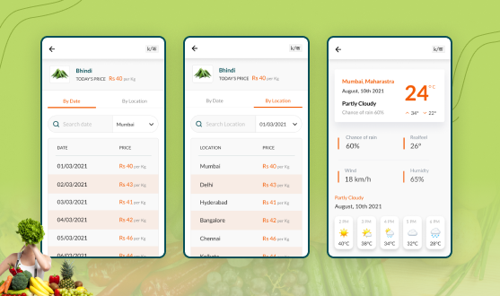 Latest Market prices in Krashi Upaj app