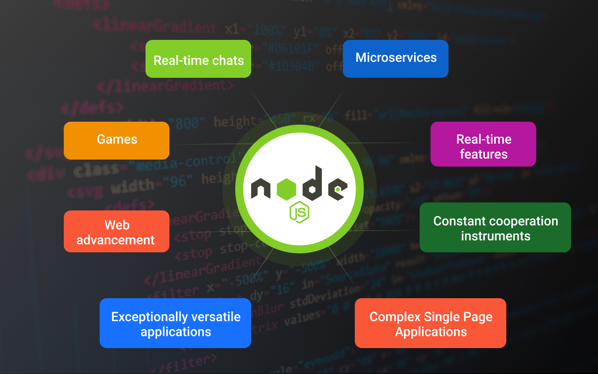Where to use Node.js