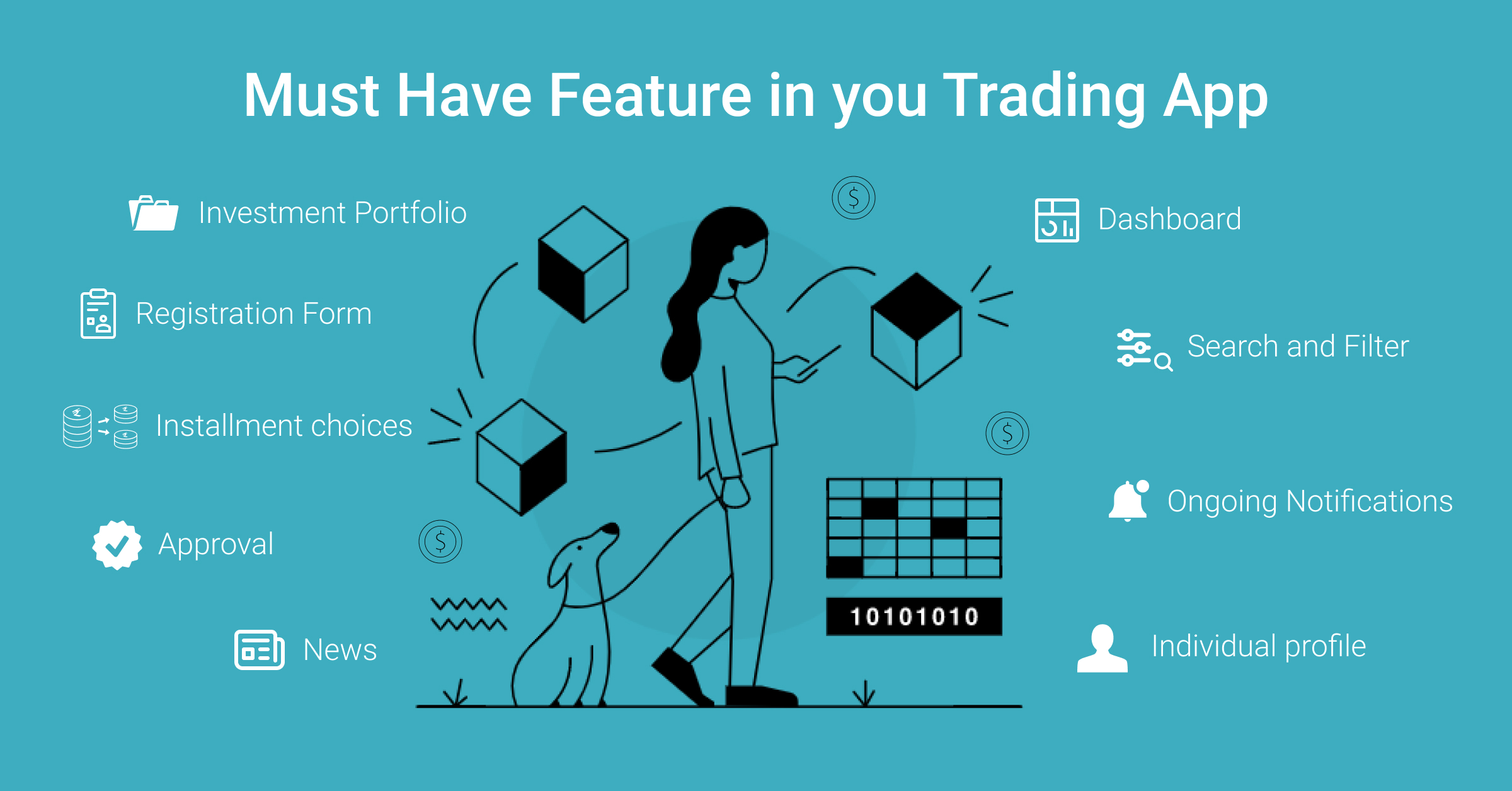 Must Have Feature In Your Stock Trading App