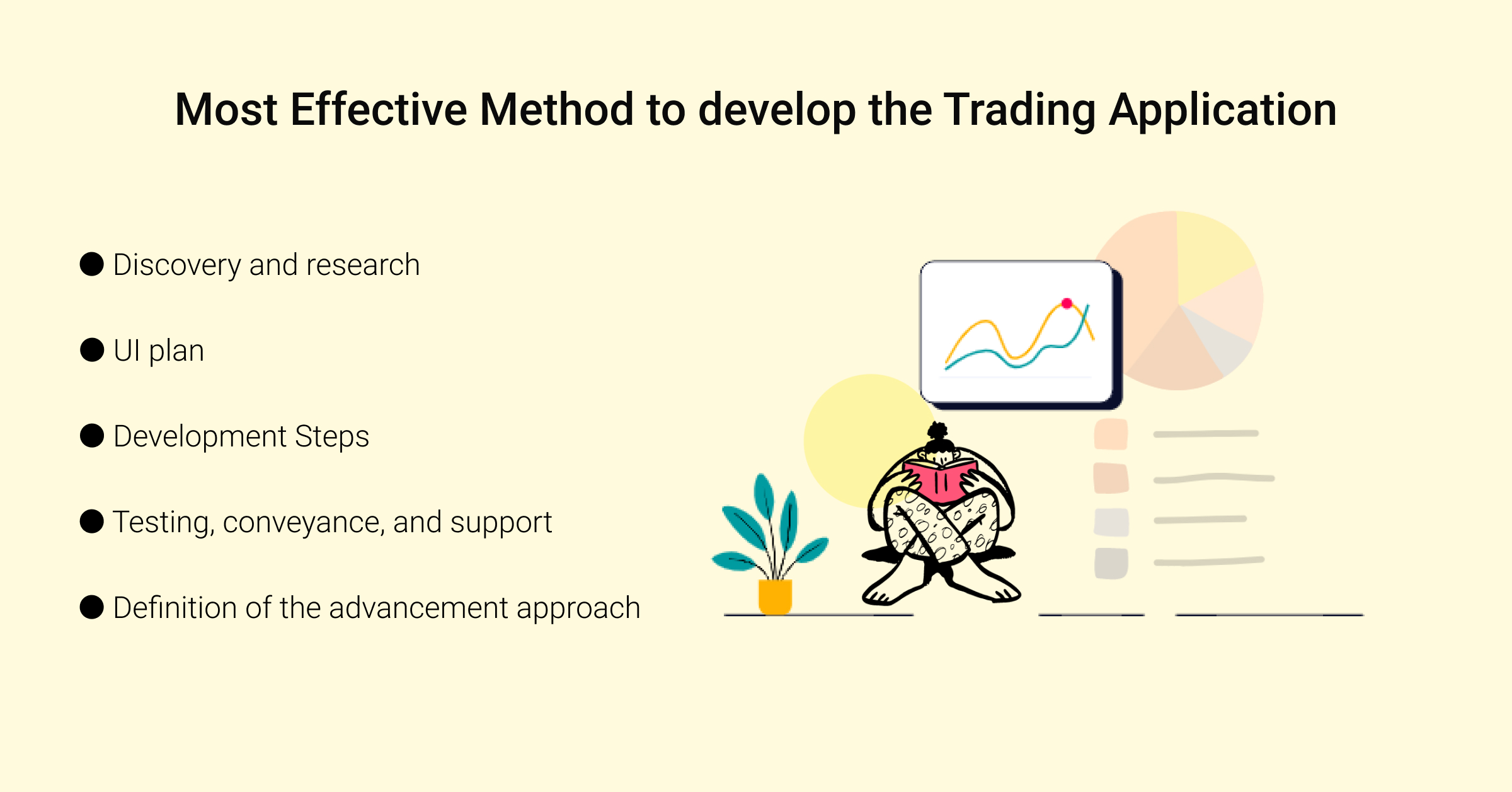 Most Effective Method To Build A Stock Trading App: